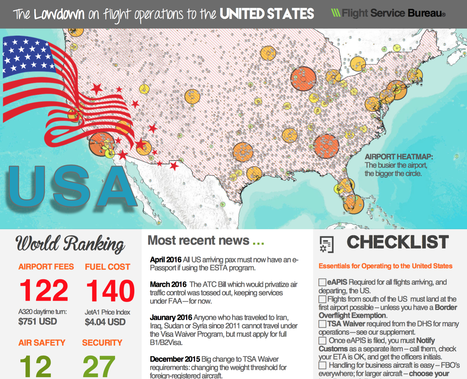 USA – the Lowdown on Flight Ops