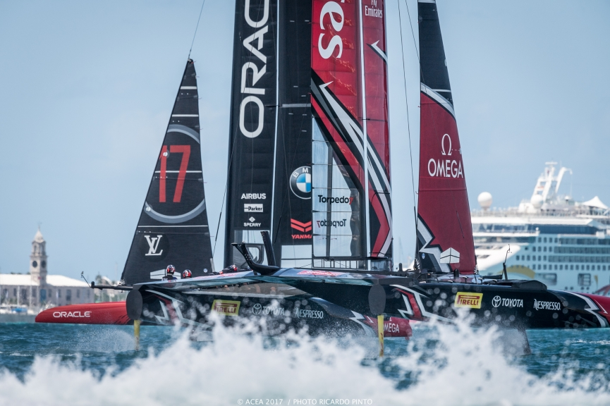 Bermuda PPR requirements for the Americas Cup