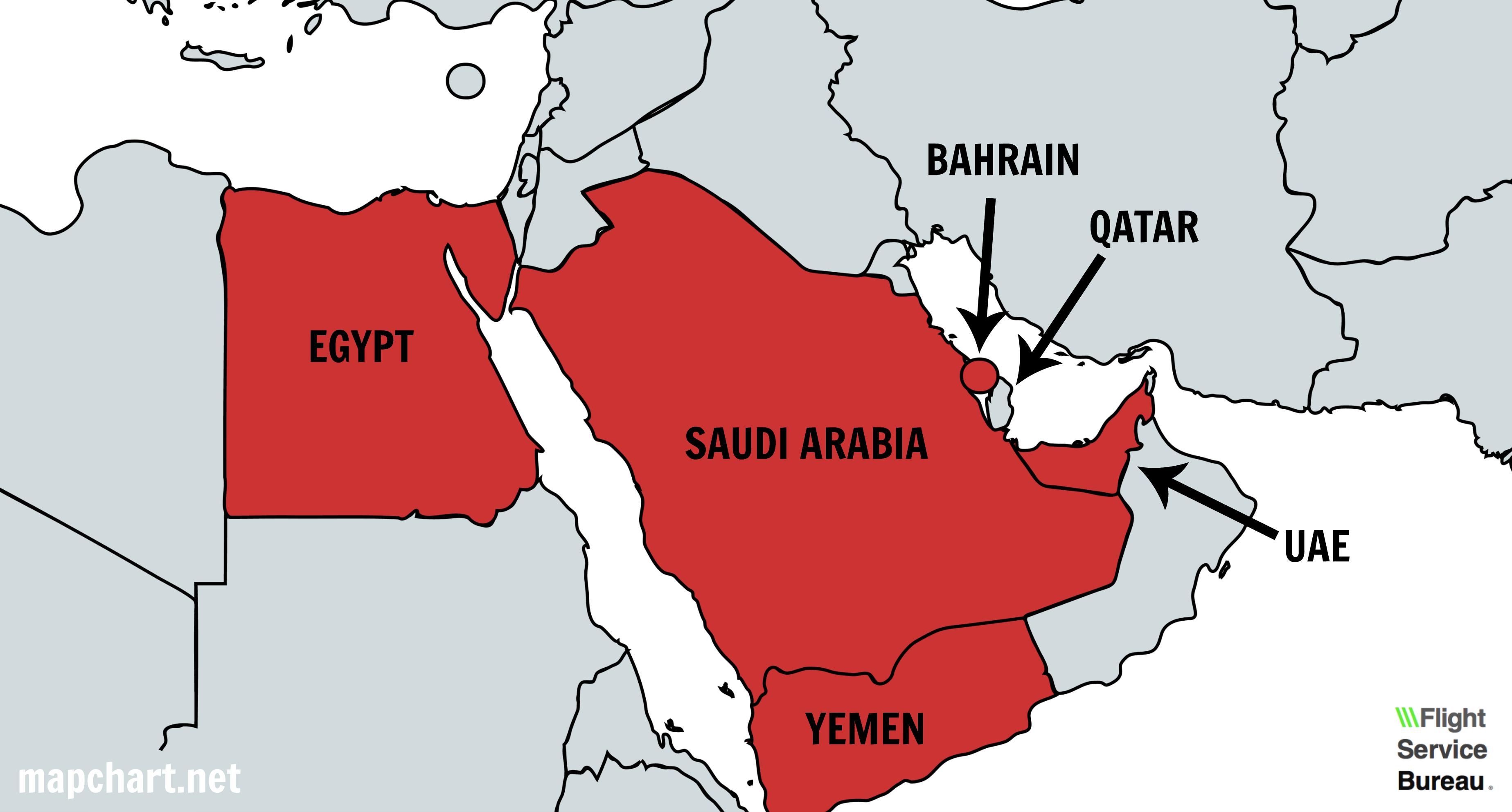 Qatar – What We Know